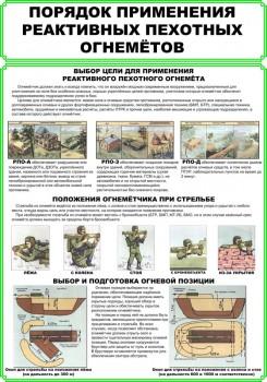 60. Плакат: Порядок применения реактивных пехотных огнеметов