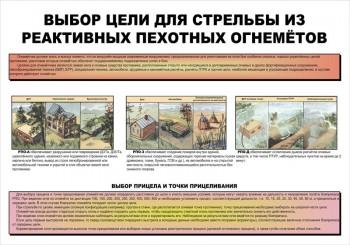 63. Плакат: Выбор цели для стрельбы из реактивных пехотных огнеметов