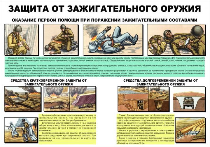 64. Плакат: Защита от зажигательного оружия