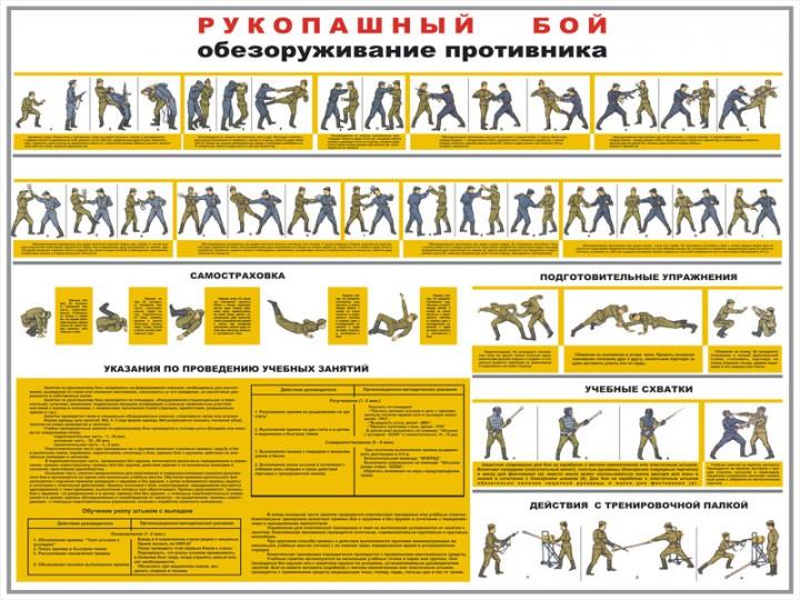 66. Плакат: Рукопашный бой (обезоруживание противника)