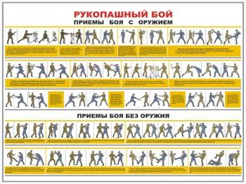 67. Плакат: Рукопашный бой (приемы боя с оружием)