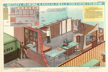 0003. Военный ретро плакат: Доставка, хранение и выдача хлеба в войсковой столовой