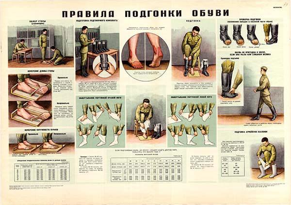 0008. Военный ретро плакат: Правила подгонки обуви