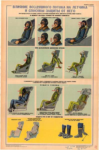 0091. Военный ретро плакат: Влияние воздушного потока на летчика и способы защиты от него