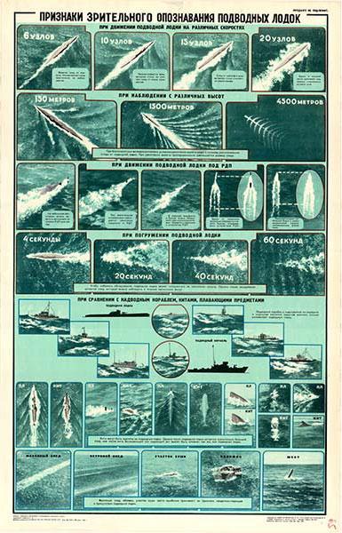 0092. Военный ретро плакат: Признаки зрительного опознавания подводных лодок