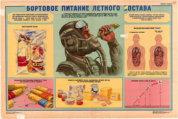 0017. Военный ретро плакат: Бортовое питание летного состава
