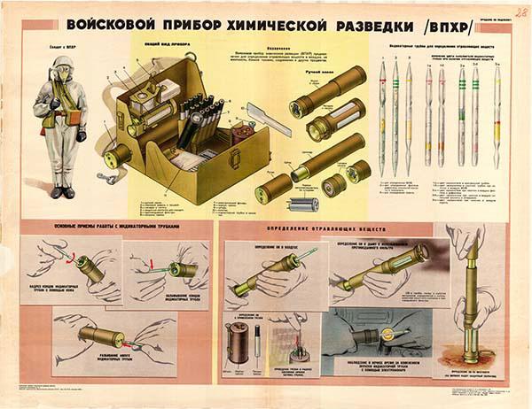 0021. Военный ретро плакат: Войсковой прибор химической разведки /ВПХР/