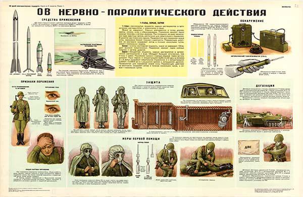 0025. Военный ретро плакат: ОВ нервно - паралитического действия