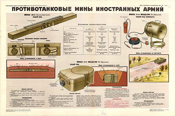 0026. Военный ретро плакат: Противотанковые мины иностранных армий