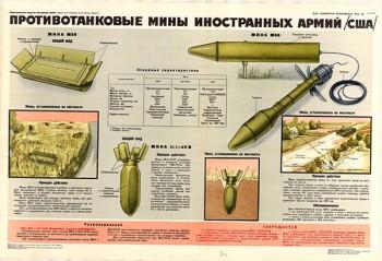 0027. Военный ретро плакат: Противотанковые мины иностранных армий /США/