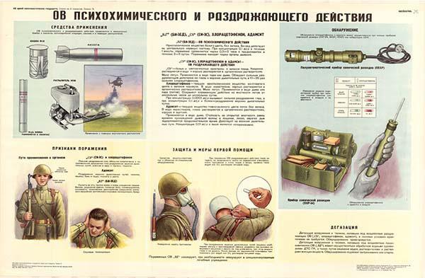 0028. Военный ретро плакат: ОВ психохимического и раздражающего действия