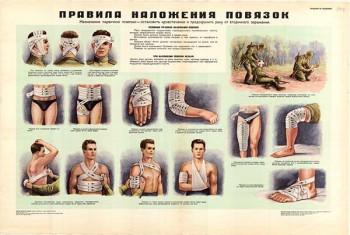 0029. Военный ретро плакат: Правила наложения повязок