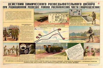 0031. Военный ретро плакат: Действия химического разведывательного дозора