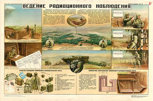 0032. Военный ретро плакат: Ведение радиационного наблюдения