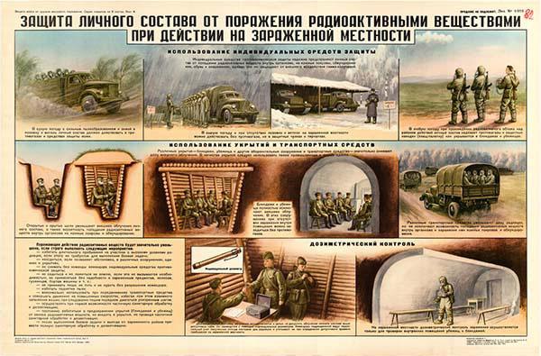 0033. Военный ретро плакат: Защита личного состава от поражений радиоактивными веществами при действии на зараженной местности