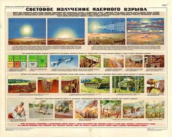 0041. Военный ретро плакат: Световое излучение ядерного взрыва