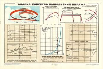 0045. Военный ретро плакат: Анализ качества выполнения виража