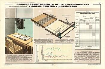 0048. Военный ретро плакат: Оборудование рабочего места дешифровщика и форма отчетных документов