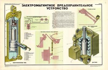 0055. Военный ретро плакат: Электромагнитное предохранительное устройство