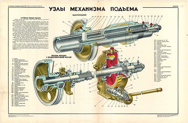 0056. Военный ретро плакат: Узлы механизма подъема
