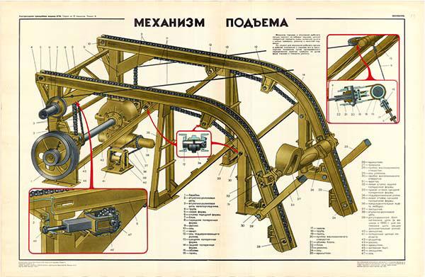 0057. Военный ретро плакат: Механизм подъема
