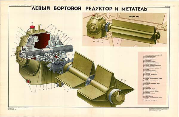 0058. Военный ретро плакат: Левый бортовой редуктор и метатель