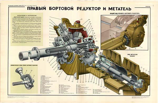 0060. Военный ретро плакат: Правый бортовой редуктор и метатель