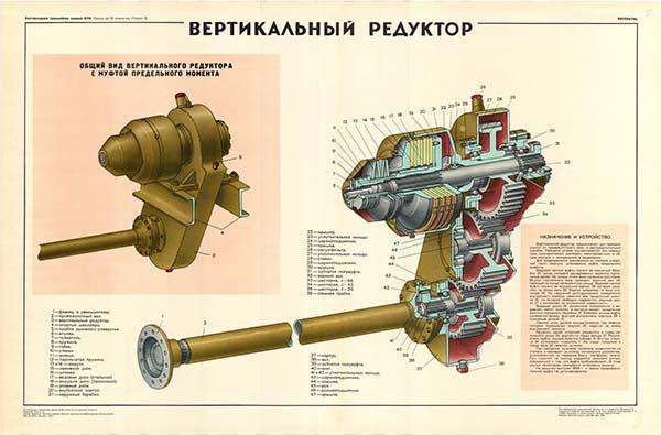 0061. Военный ретро плакат: Вертикальный редуктор