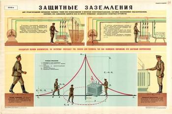 0062. Военный ретро плакат: Защитные заземления