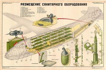 0079. Военный ретро плакат: Размещение санитарного оборудования