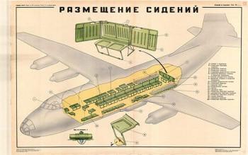 0082. Военный ретро плакат: Размещение сидений