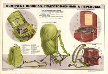 0087. Военный ретро плакат: Комплект прицела, подготовленный к переноске