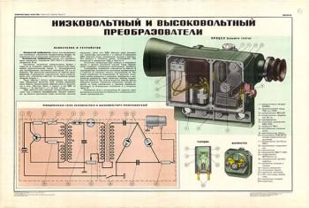 0089. Военный ретро плакат: Низковольтный и высоковольтный преобразователи