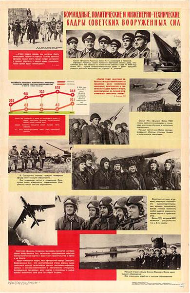 0096. Военный ретро плакат: Командные, политические и инженерно-технические кадры советских Вооруженных сил