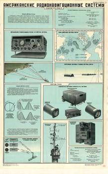 0112. Военный ретро плакат: Американские радионавигационные системы