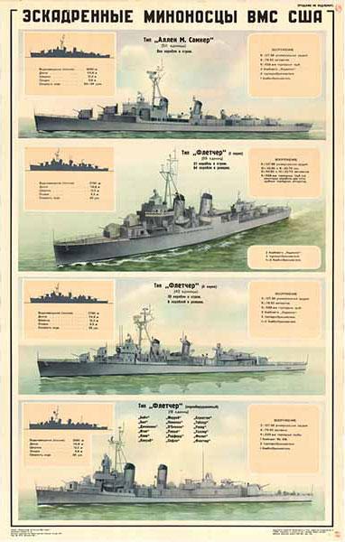 0113. Военный ретро плакат: Эскадренные миноносцы ВМФ США