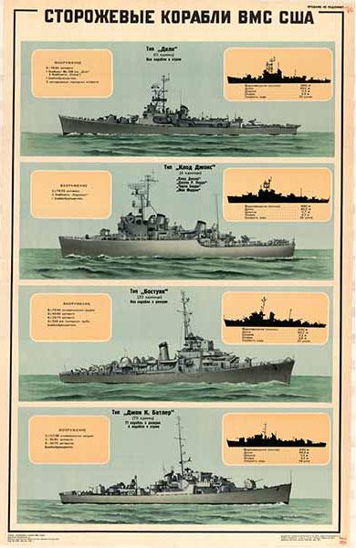 0114. Военный ретро плакат: Сторожевые корабли ВМФ США