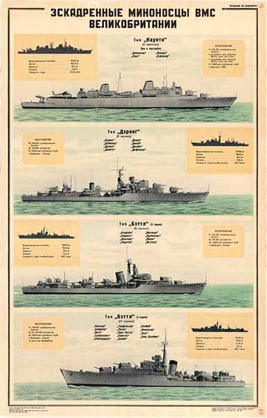 0116. Военный ретро плакат: Эскадренные миноносцы ВМФ Великобритании