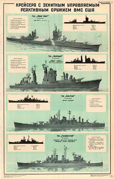 0117. Военный ретро плакат: Крейсера с зенитным управляемым реактивным оружием ВМФ США