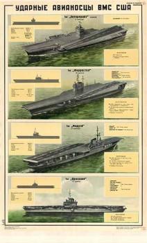 0120. Военный ретро плакат: Ударные авианосцы ВМС США