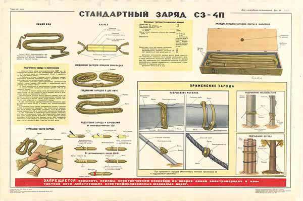 0125. Военный ретро плакат: Стандартный заряд С3 - 4П
