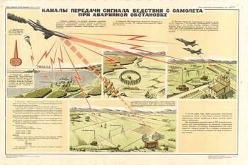 0127. Военный ретро плакат: Каналы передачи сигнала бедствия с самолета при аварийной обстановке