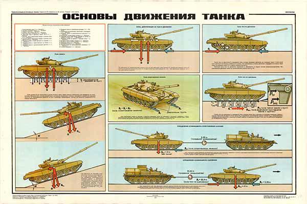 0130. Военный ретро плакат: Основы движения танка