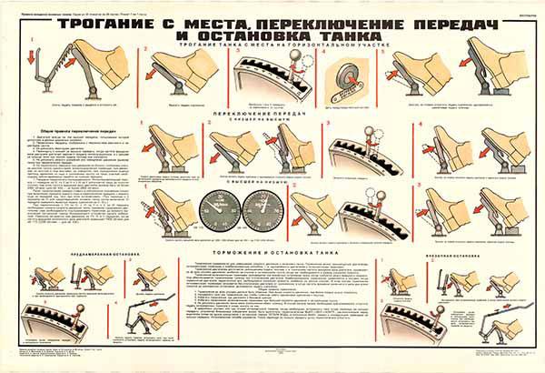 0144. Военный ретро плакат: Трогание с места, переключение передач и остановка танка