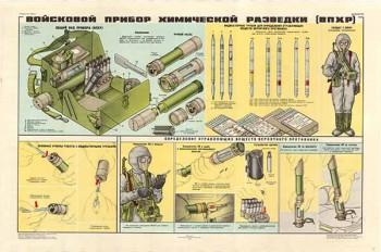 0156. Военный ретро плакат: Войсковой прибор химической разведки (ВПХР)