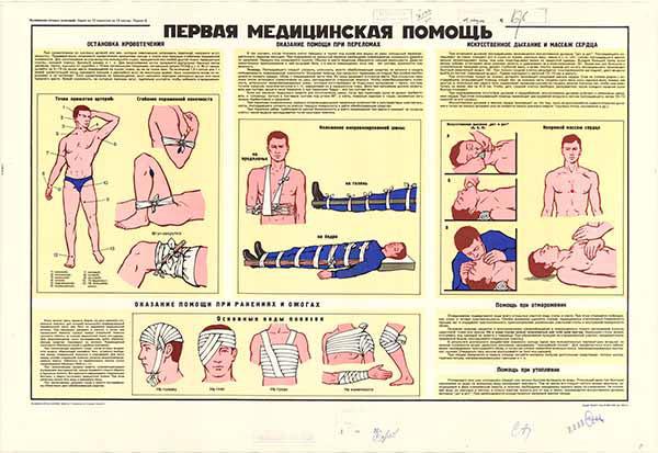 0159. Военный ретро плакат: Первая медицинская помощь