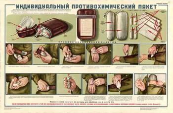 0162. Военный ретро плакат: Индивидуальный противохимический пакет