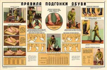 0167. Военный ретро плакат: Правила подгонки обуви