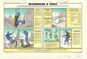 0173. Военный ретро плакат: Выживание в горах