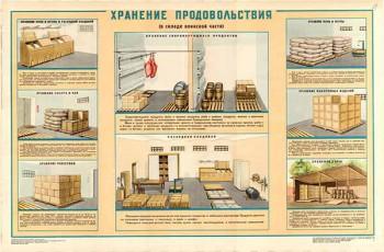 0174. Военный ретро плакат: Хранение продовольствия